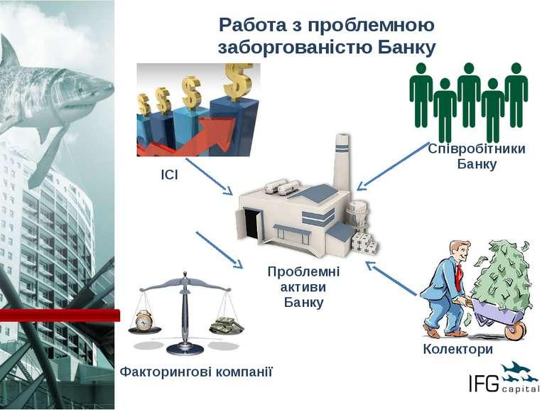 Работа з проблемною заборгованістю Банку Проблемні активи Банку ІСІ Співробіт...