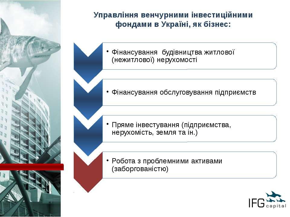 Управління венчурними інвестиційними фондами в Україні, як бізнес: