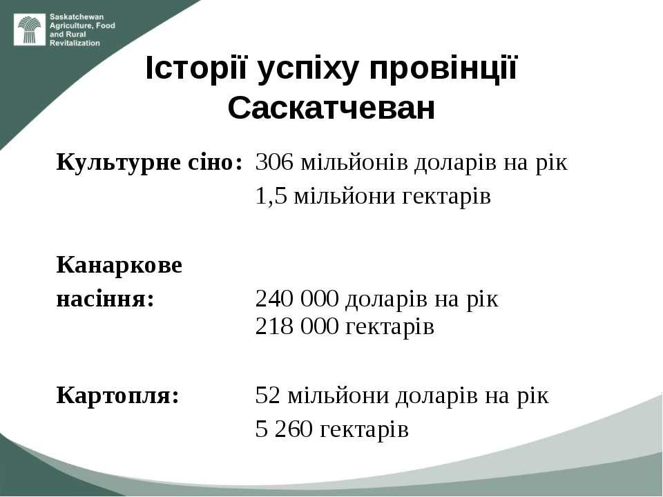 Історії успіху провінції Саскатчеван Культурне сіно: 306 мільйонів доларів на...