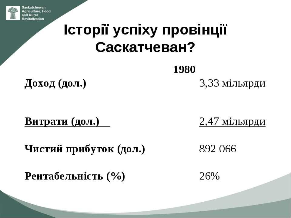 Історії успіху провінції Саскатчеван? 1980 Доход (дол.) 3,33 мільярди Витрати...