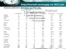 Виробничий календар на 2013 рік Company name
