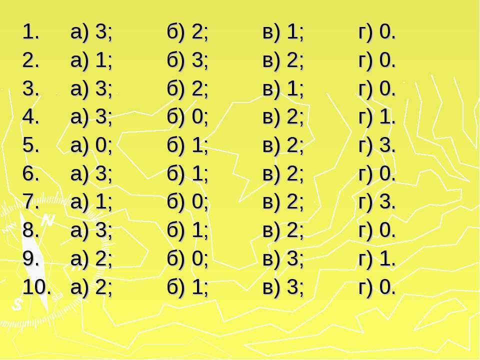 1. а) 3; б) 2; в) 1; г) 0. 2. а) 1; б) 3; в) 2; г) 0. 3. а) 3; б) 2; в) 1; г)...