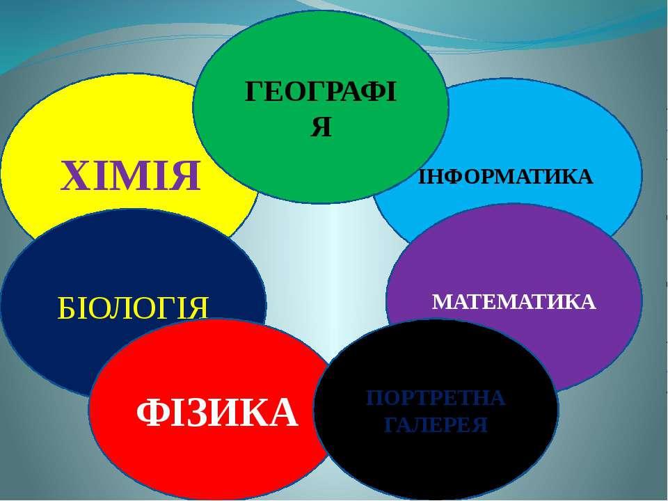 ХІМІЯ БІОЛОГІЯ ФІЗИКА ІНФОРМАТИКА МАТЕМАТИКА ПОРТРЕТНА ГАЛЕРЕЯ ГЕОГРАФІЯ