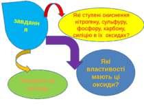 Які ступені окиснення нітрогену, сульфуру, фосфору, карбону, силіцію в їх окс...