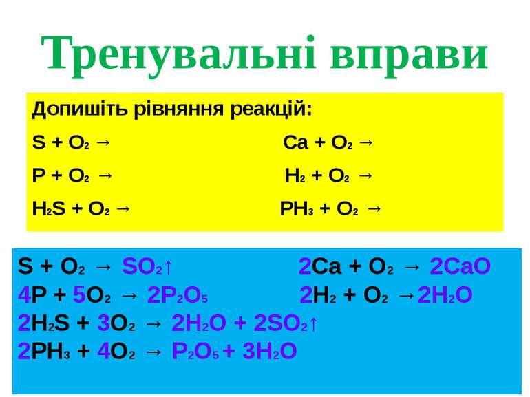 Тренувальні вправи Допишіть рівняння реакцій: S + O2 → Ca + O2 → P + O2 → H2 ...