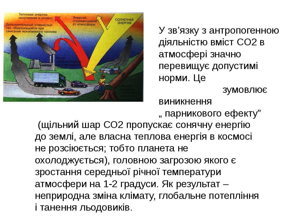 (щільний шар СО2 пропускає сонячну енергію до землі, але власна теплова енерг...