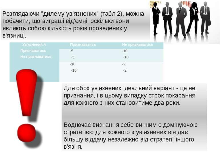 """Розглядаючи """"дилему ув'язнених"""" (табл.2), можна побачити, що виграші від'ємні..."""