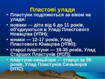 Пластові улади Пластуни поділяються за віком на улади: новаки — діти від 6 до...