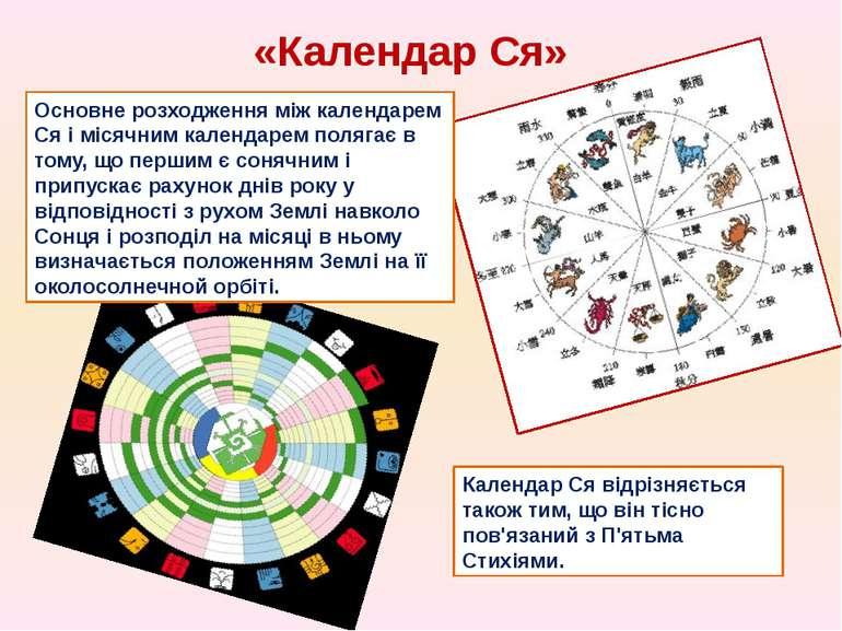 «Календар Ся» Основне розходження між календарем Ся і місячним календарем пол...