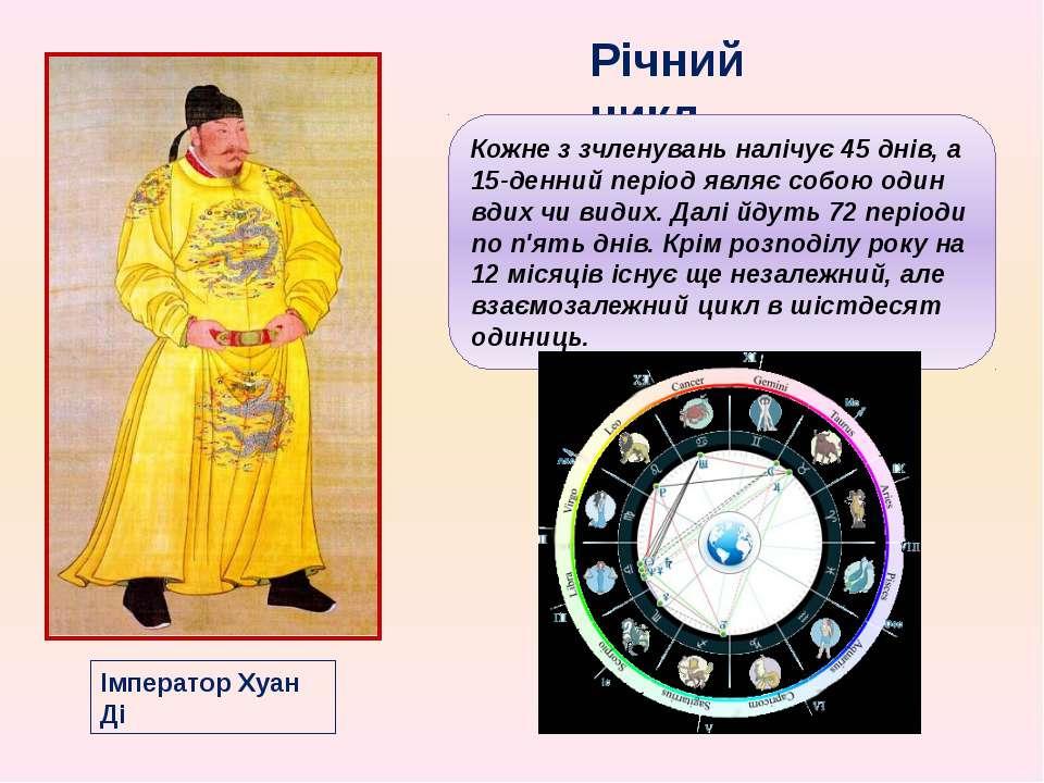 Імператор Хуан Ді Річний цикл Кожне з зчленувань налічує 45 днів, а 15-денний...