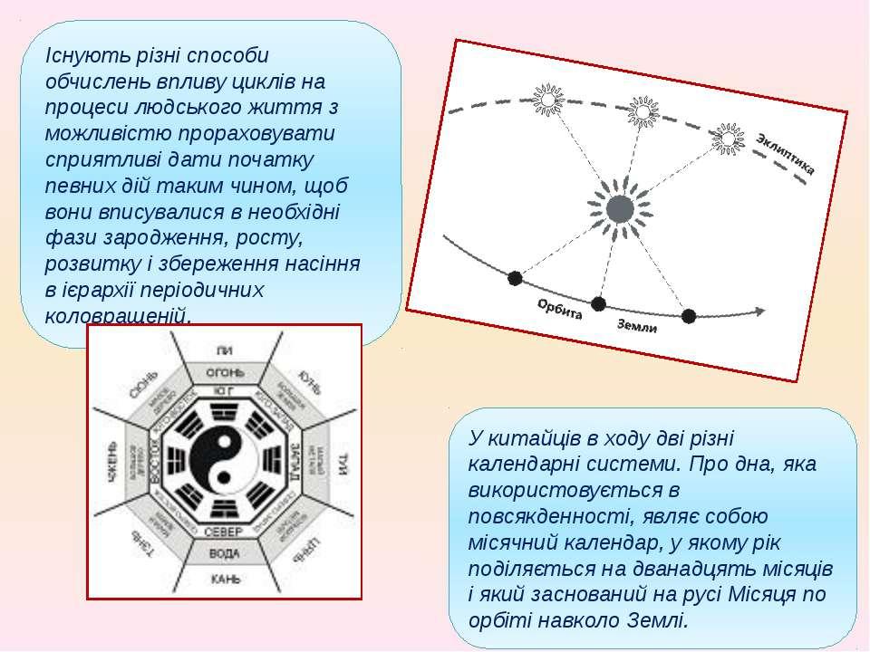 Існують різні способи обчислень впливу циклів на процеси людського життя з мо...