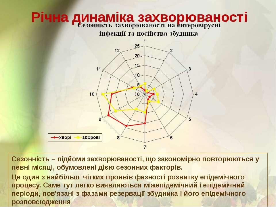 Сезонність – підйоми захворюваності, що закономірно повторюються у певні міся...