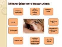 Ознаки фізичного насильства: вивихи, переломи синці рвані рани травми ока заб...
