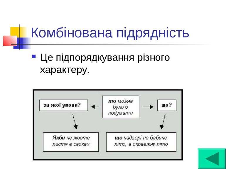 Комбінована підрядність Це підпорядкування різного характеру.