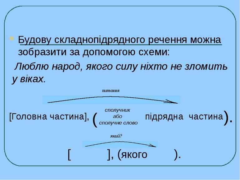Будову складнопідрядного речення можна зобразити за допомогою схеми: Люблю на...