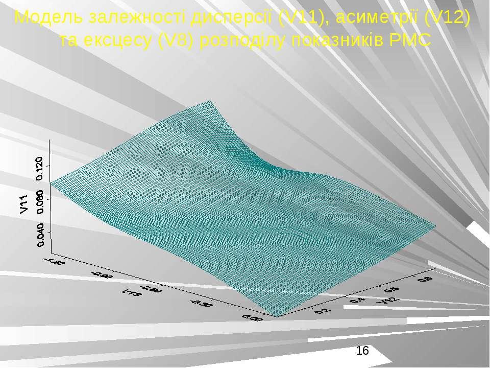 Модель залежності дисперсії (V11), асиметрії (V12) та ексцесу (V8) розподілу ...