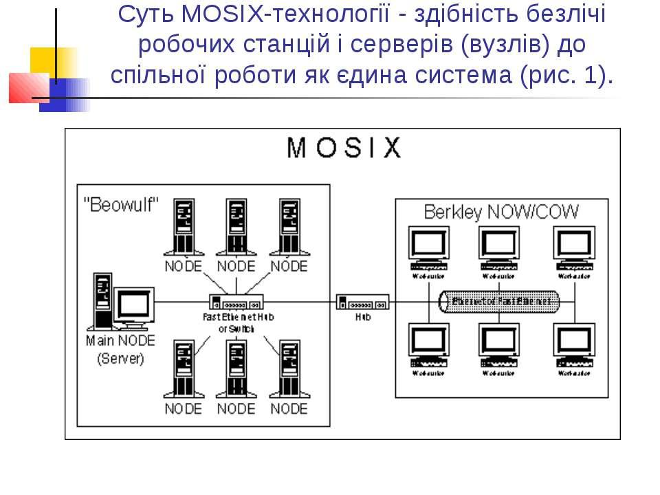 Суть MOSIX-технології - здібність безлічі робочих станцій і серверів (вузлів)...