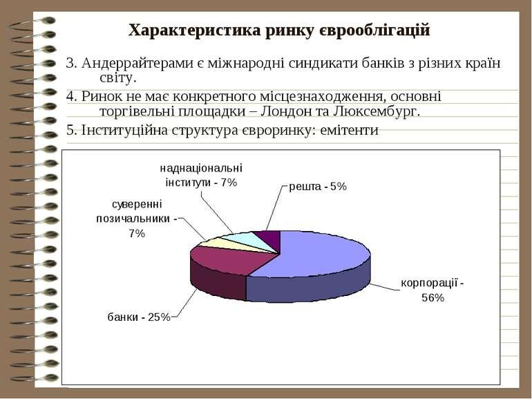 Характеристика ринку єврооблігацій 3. Андеррайтерами є міжнародні синдикати б...