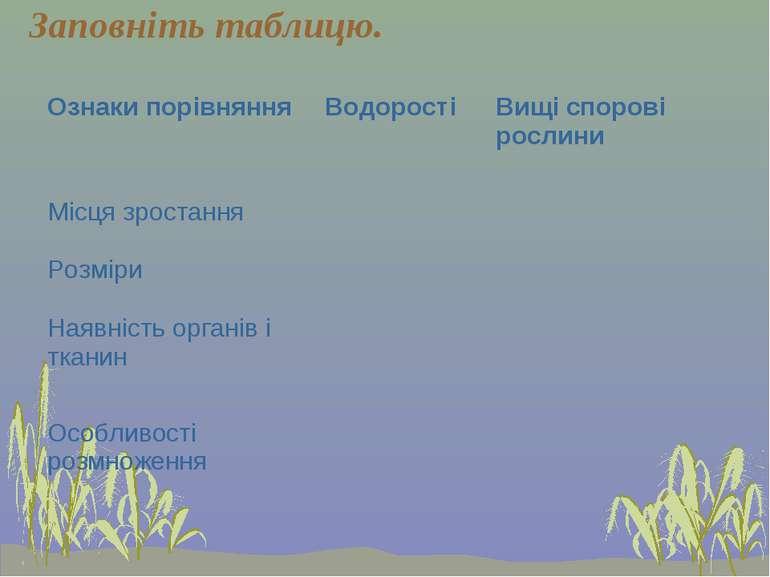 Заповніть таблицю. Ознаки порівняння Водорості Вищі спорові рослини Місця зро...