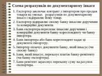 Схема розрахунків по документарному інкасо 1. Експортер заключає контракт з і...