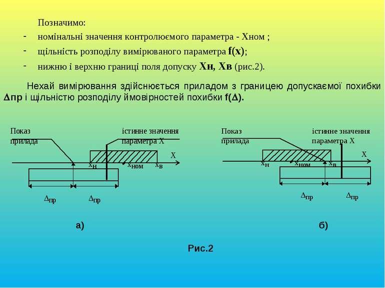 Позначимо: номінальні значення контролюємого параметра - Хном ; щільність роз...