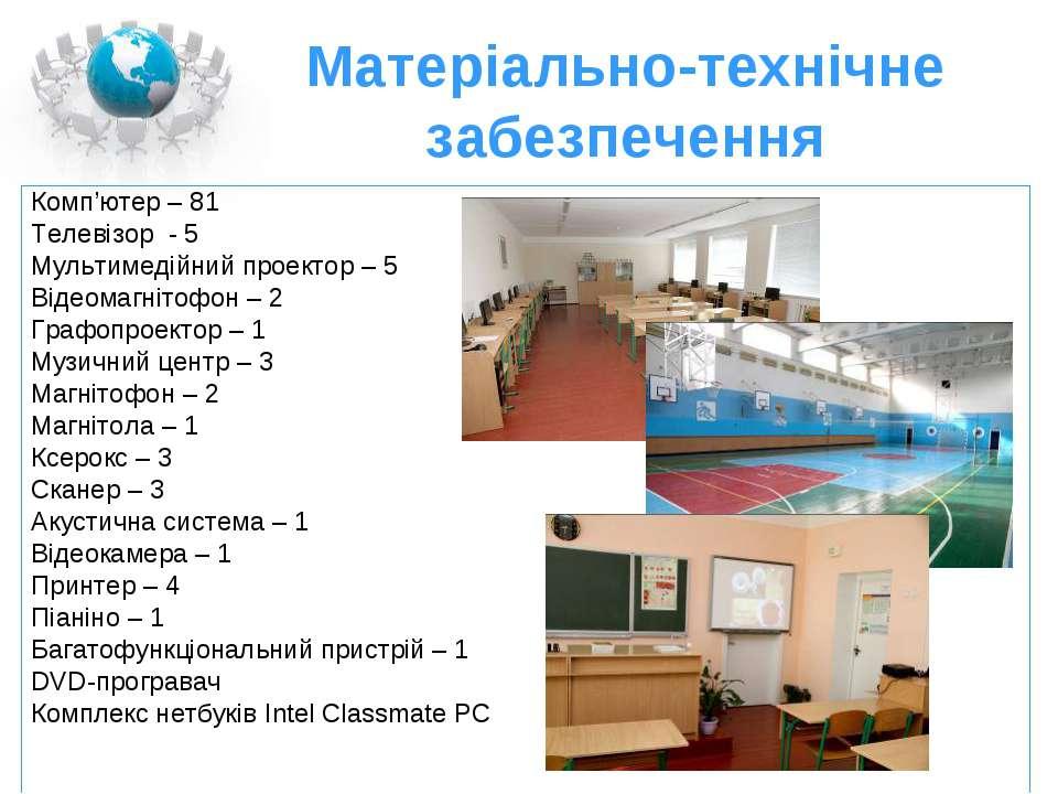 Матеріально-технічне забезпечення Комп'ютер – 81 Телевізор - 5 Мультимедійний...