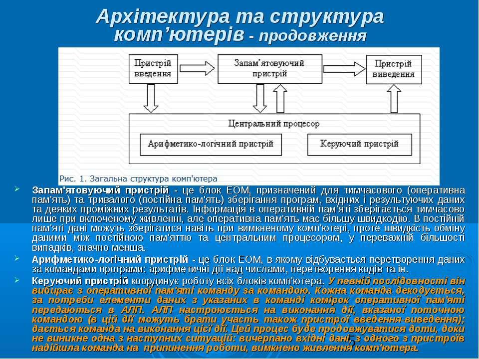 Архітектура та структура комп'ютерів - продовження Запам'ятовуючий пристрій -...