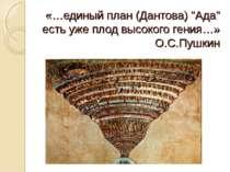 """«…единый план (Дантова) """"Ада"""" есть уже плод высокого гения…» О.С.Пушкин"""