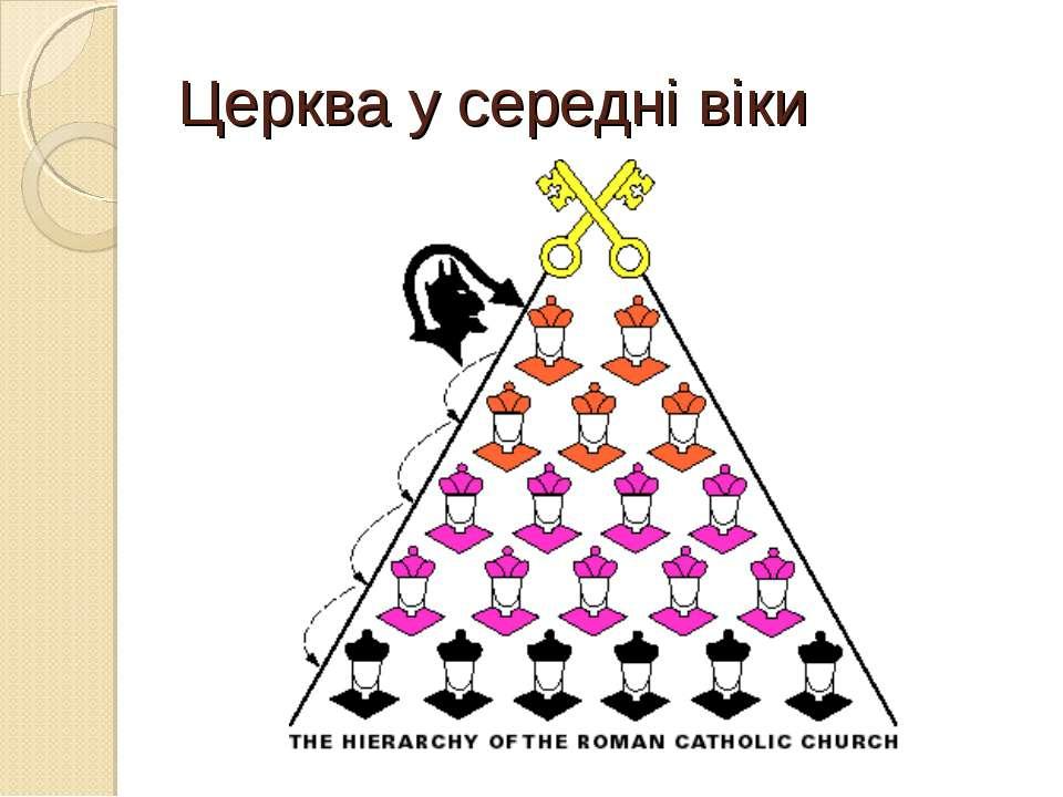Церква у середні віки