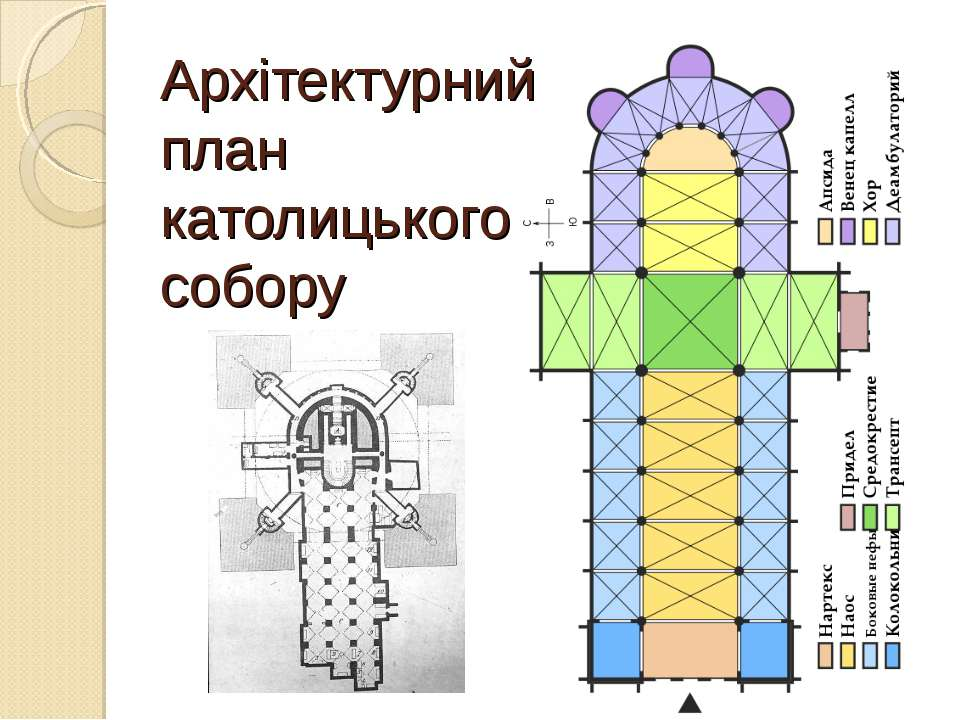 Архітектурний план католицького собору