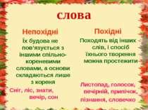 слова Непохідні Їх будова не пов'язується з іншими спільно-кореневими словами...