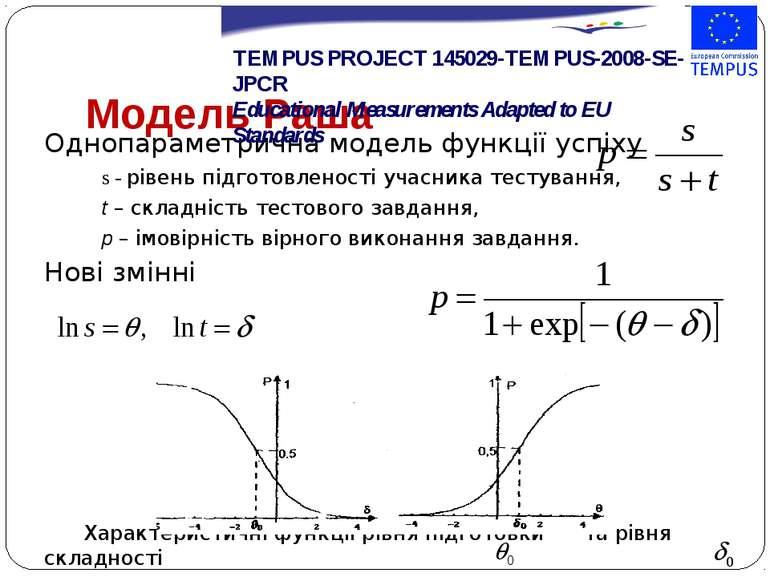 Модель Раша Однопараметрична модель функції успіху s - рівень підготовленості...