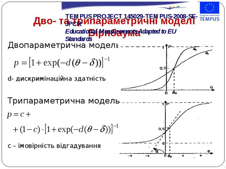 Дво- та трипараметричні моделі Бірнбаума Двопараметрична модель d- дискриміна...