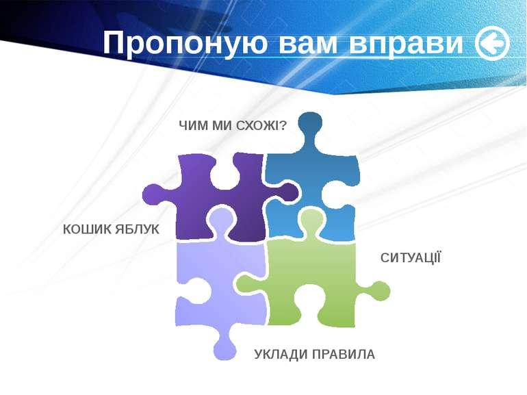 www.themegallery.com Пропоную вам вправи СИТУАЦІЇ КОШИК ЯБЛУК ЧИМ МИ СХОЖІ? У...