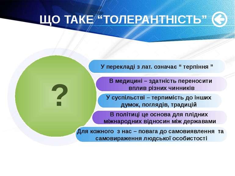 """www.themegallery.com ЩО ТАКЕ """"ТОЛЕРАНТНІСТЬ"""" У перекладі з лат. означає """" тер..."""