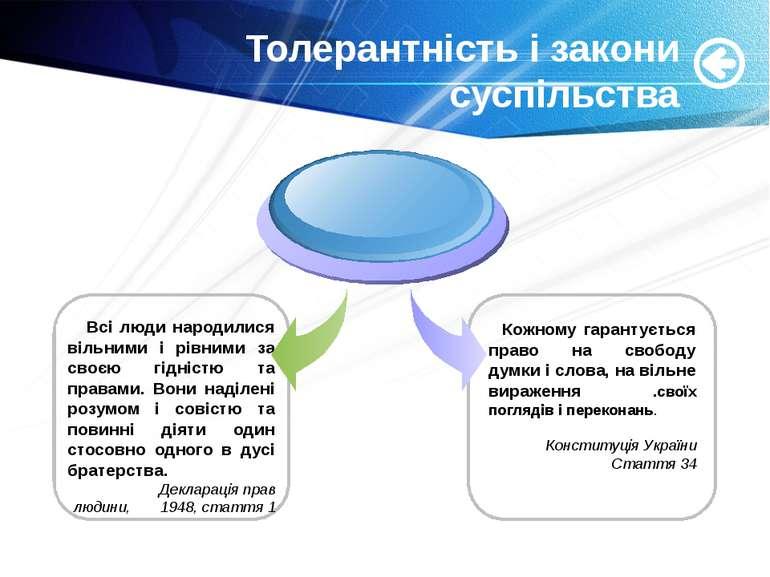 www.themegallery.com Толерантність і закони суспільства Всі люди народилися в...