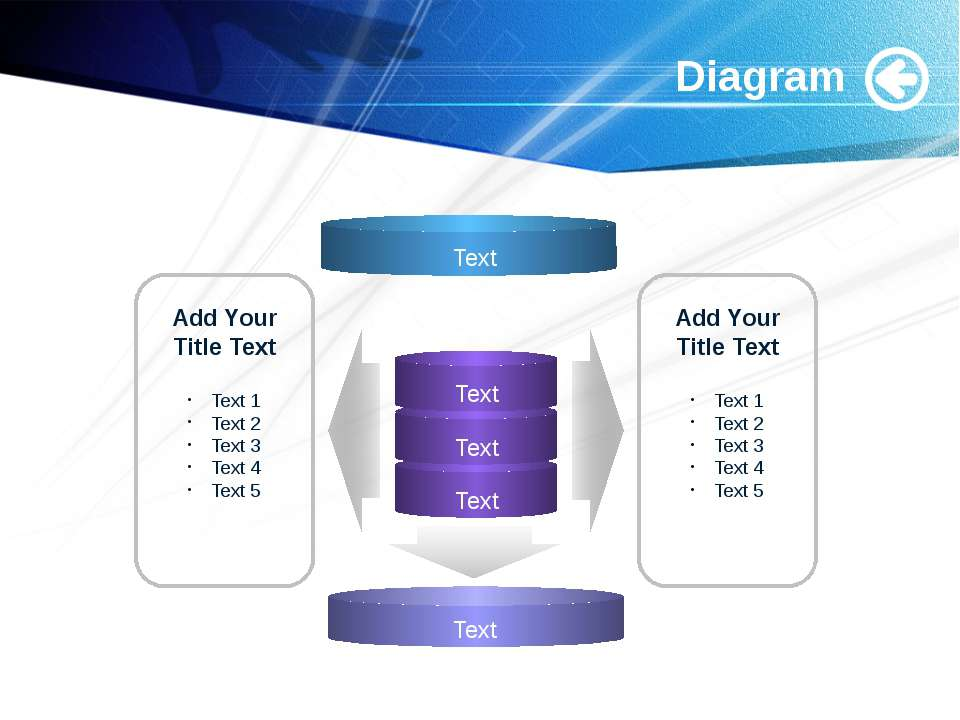 www.themegallery.com Diagram Text Text Text Add Your Title Text Text 1 Text 2...