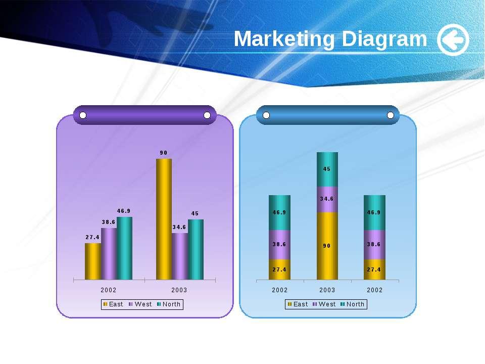 www.themegallery.com Marketing Diagram
