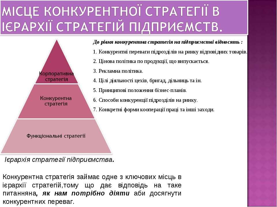До рівня конкурентна стратегія на підприємстві відносять : 1. Конкурентні пер...
