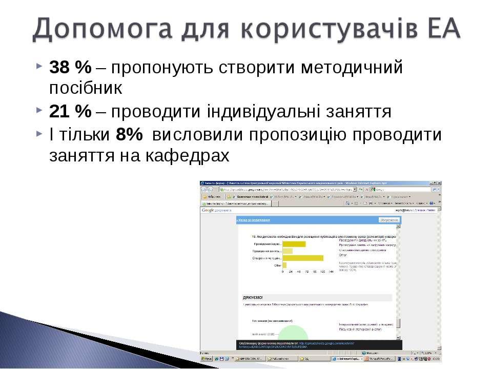 38 % – пропонують створити методичний посібник 21 % – проводити індивідуальні...