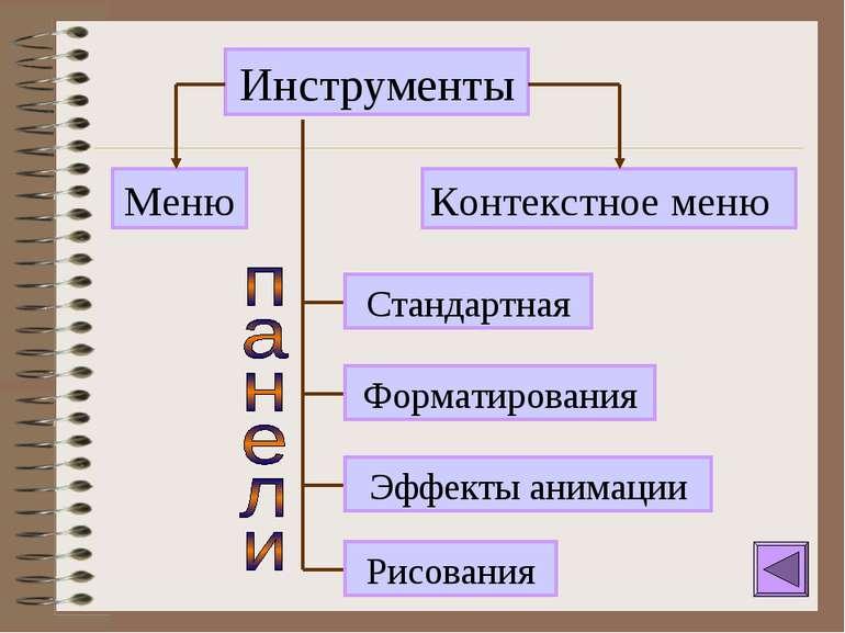 Инструменты Меню Контекстное меню Стандартная Форматирования Эффекты анимации...