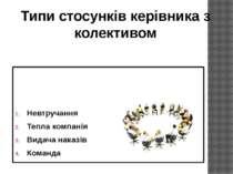 Невтручання Тепла компанія Видача наказів Команда Типи стосунків керівника з ...