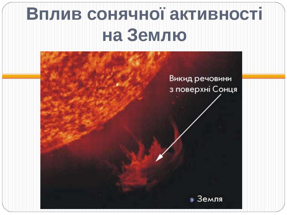 Вплив сонячної активності на Землю