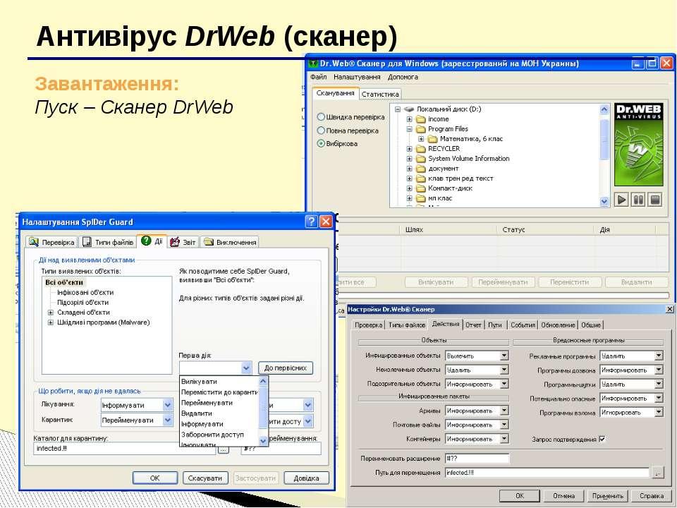 Антивірус DrWeb ПКМ Провідник: завантаження DrWeb через контекстне меню