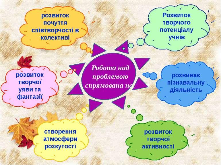 Робота над проблемою спрямована на: розвиток почуття співтворчості в колектив...