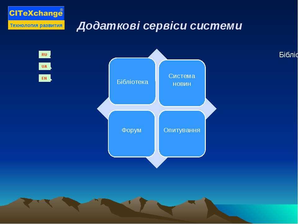 Додаткові сервіси системи RU UA EN Технология развития
