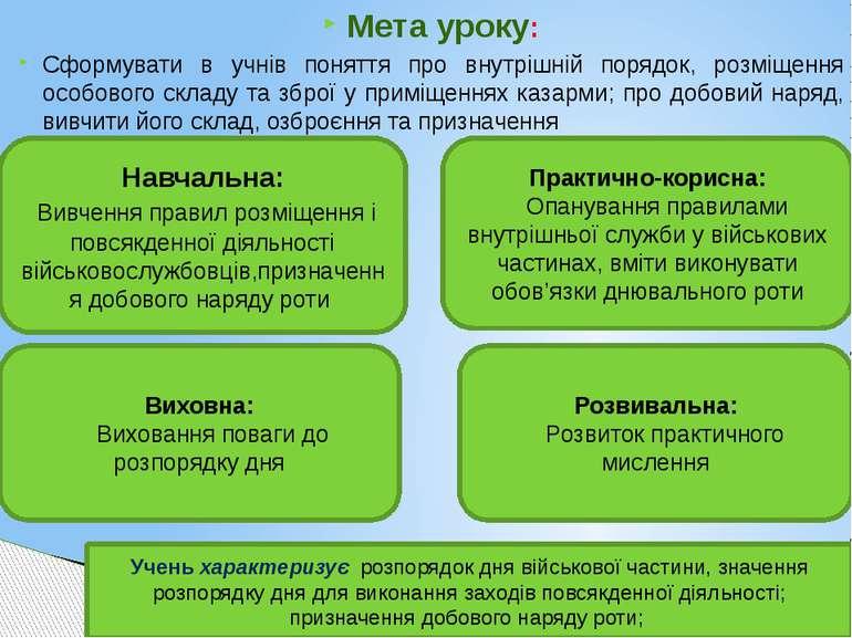 Мета уроку: Сформувати в учнів поняття про внутрішній порядок, розміщення осо...