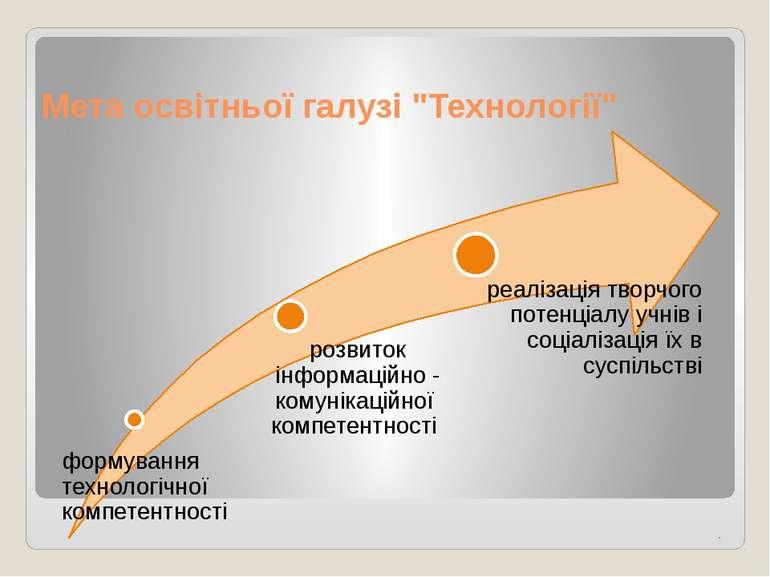 """Мета освітньої галузі """"Технології"""""""