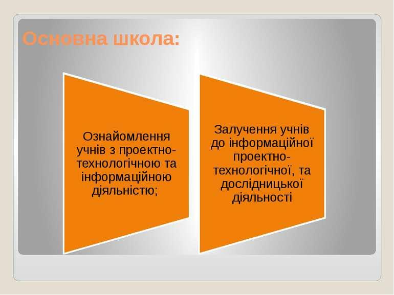 Основна школа: Ознайомлення учнів з проектно-технологічною та інформаційною д...