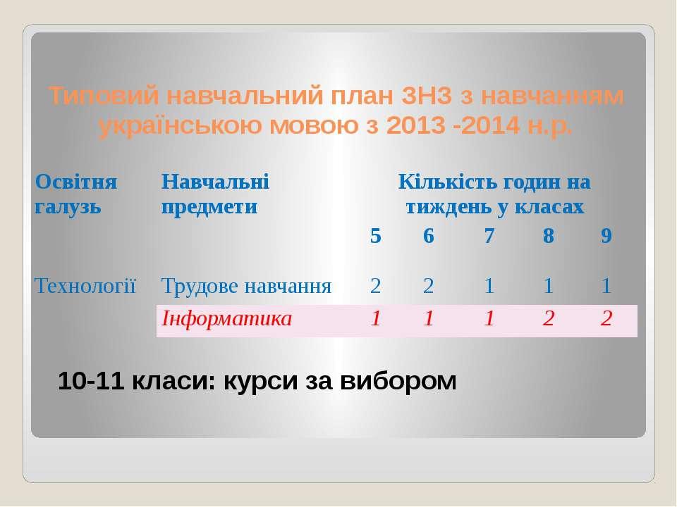 Типовий навчальний план ЗНЗ з навчанням українською мовою з 2013 -2014 н.р. 1...